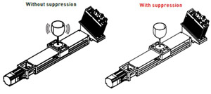 AC Servo Drive Vibration Suppression Feature